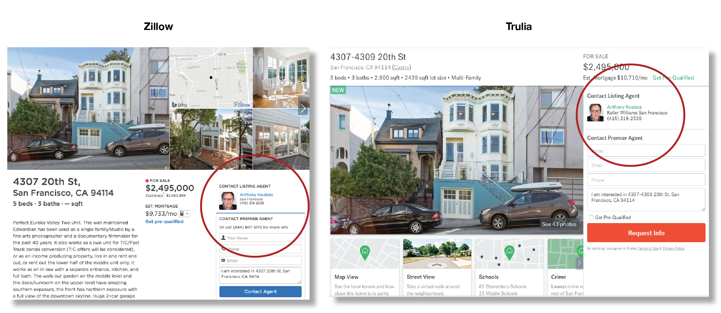 Zillow and Trulia, Keller Williams San Francisco